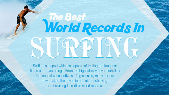 Surfing World Records